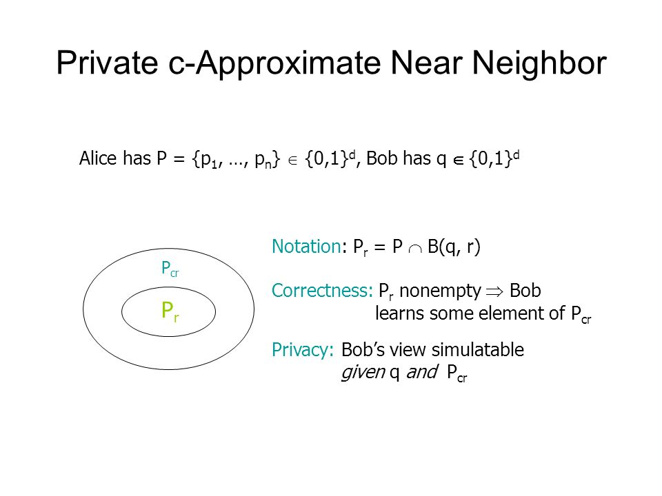 Private c-Approximate Near Neighbor Alice has P = {p 1, …, p n } {0,1} d, Bob has q {0,1} d PrPr P cr Notation: P r = P B(q, r) Correctness: P r nonempty Bob learns some element of P cr Privacy: Bobs view simulatable given q and P cr