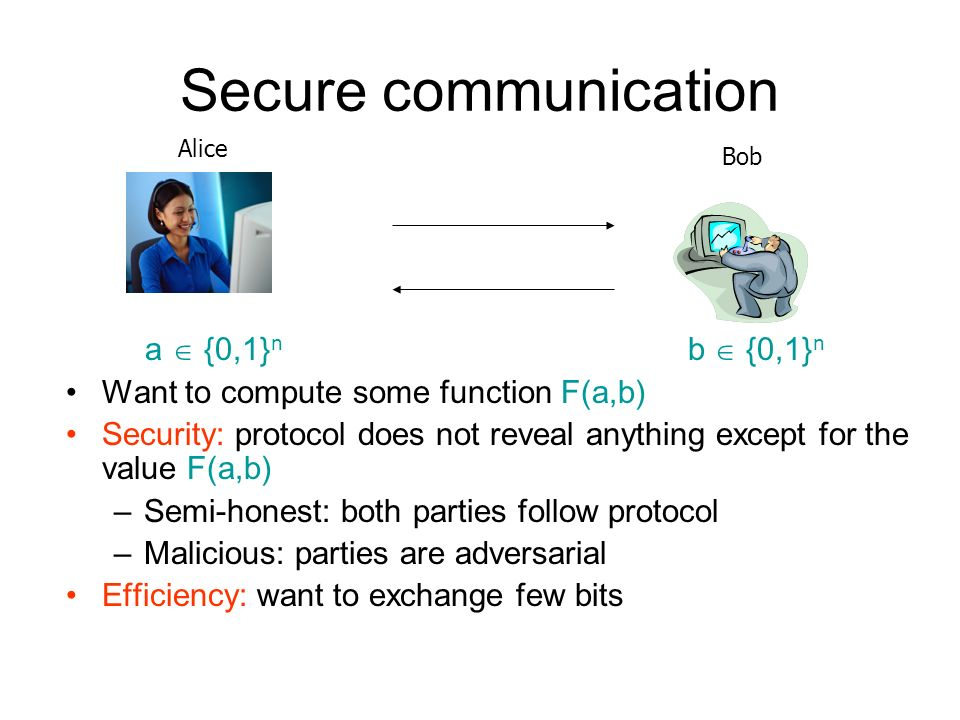 a {0,1} n b {0,1} n Want to compute some function F(a,b) Security: protocol does not reveal anything except for the value F(a,b) –Semi-honest: both parties follow protocol –Malicious: parties are adversarial Efficiency: want to exchange few bits Secure communication Alice Bob