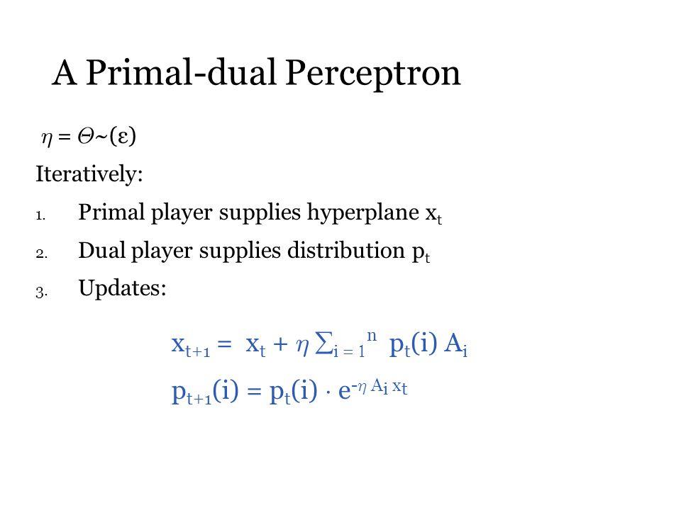 A Primal-dual Perceptron ´ = £ ~(ε) Iteratively: 1.