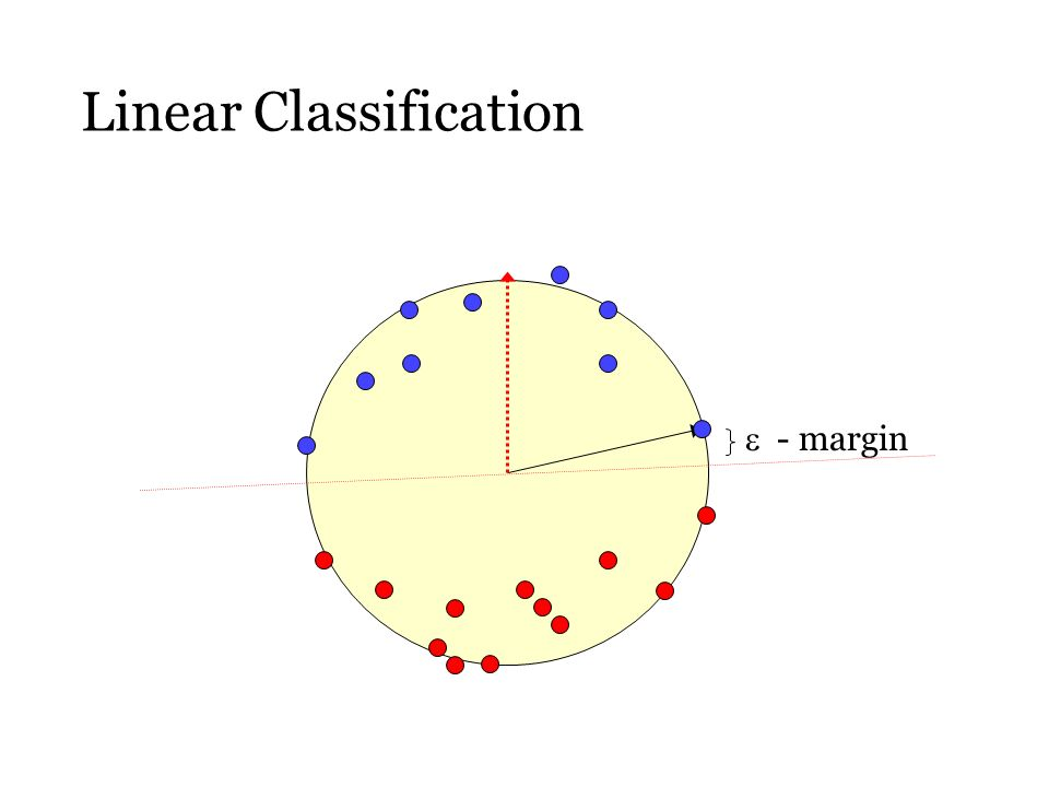 Linear Classification - margin