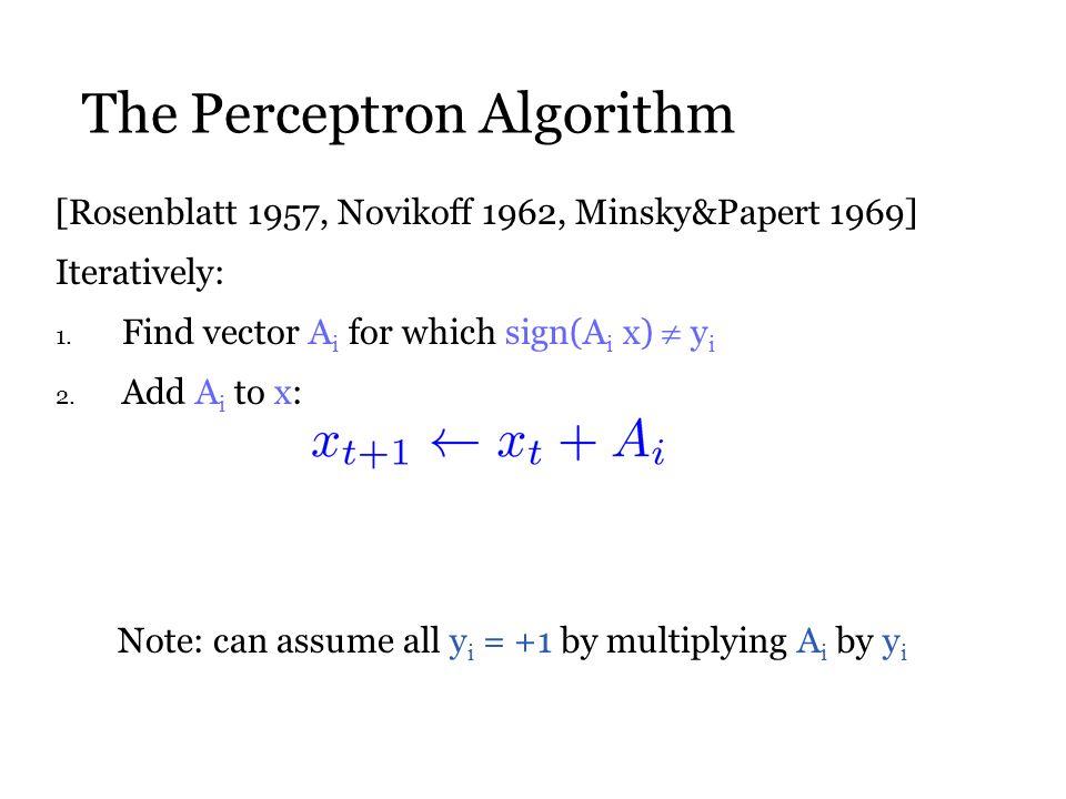 [Rosenblatt 1957, Novikoff 1962, Minsky&Papert 1969] Iteratively: 1.