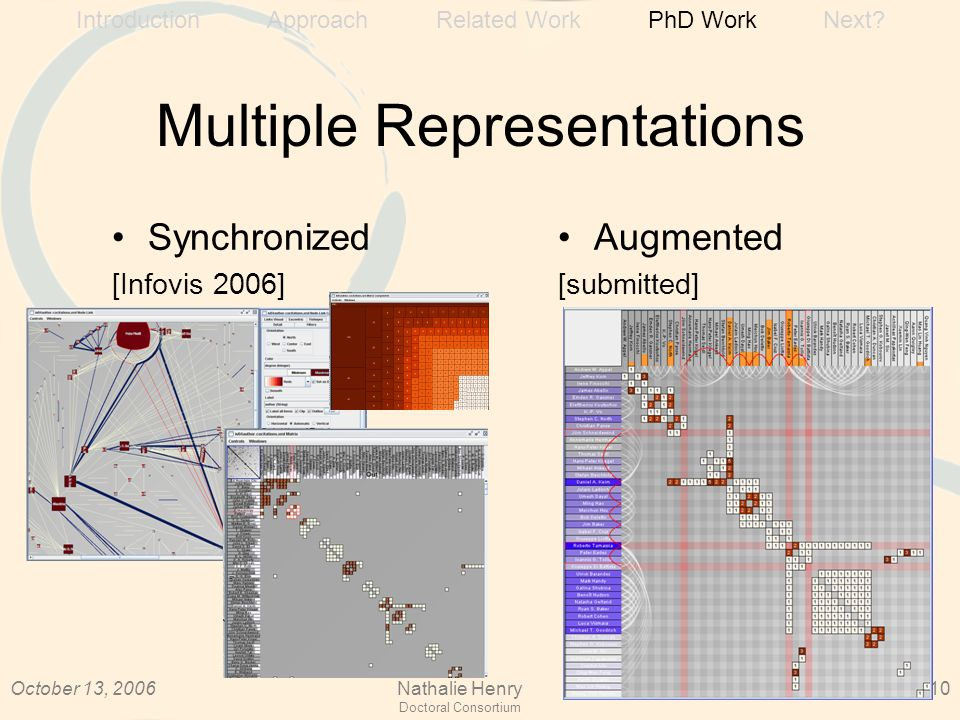 October 13, 2006Nathalie Henry Doctoral Consortium 10 Multiple Representations Synchronized [Infovis 2006] Augmented [submitted] Introduction Approach Related Work PhD Work Next