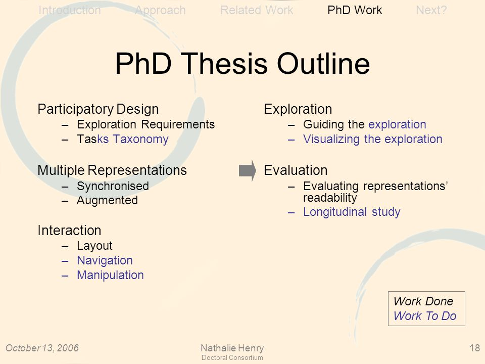 October 13, 2006Nathalie Henry Doctoral Consortium 18 PhD Thesis Outline Participatory Design –Exploration Requirements –Tasks Taxonomy Multiple Representations –Synchronised –Augmented Interaction –Layout –Navigation –Manipulation Introduction Approach Related Work PhD Work Next.