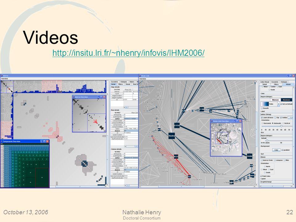 October 13, 2006Nathalie Henry Doctoral Consortium 22 Videos http://insitu.lri.fr/~nhenry/infovis/IHM2006/ http://insitu.lri.fr/~nhenry/infovis/IHM200