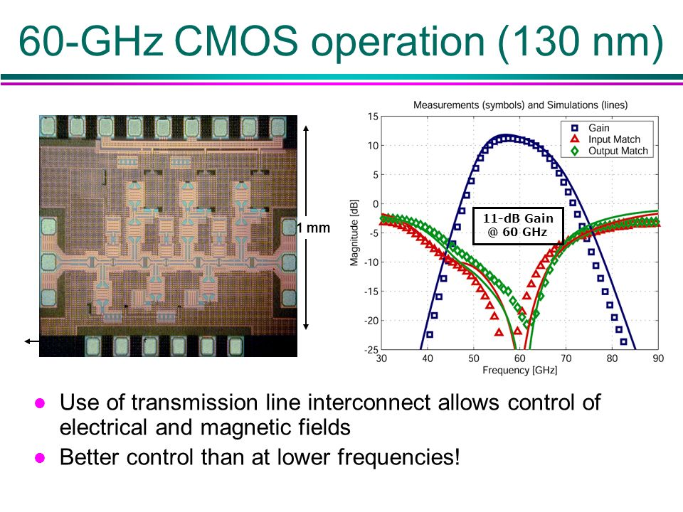 60-GHz CMOS operation (130 nm) 1 mm 1.3 mm l Use of transmission line interconnect allows control of electrical and magnetic fields l Better control t