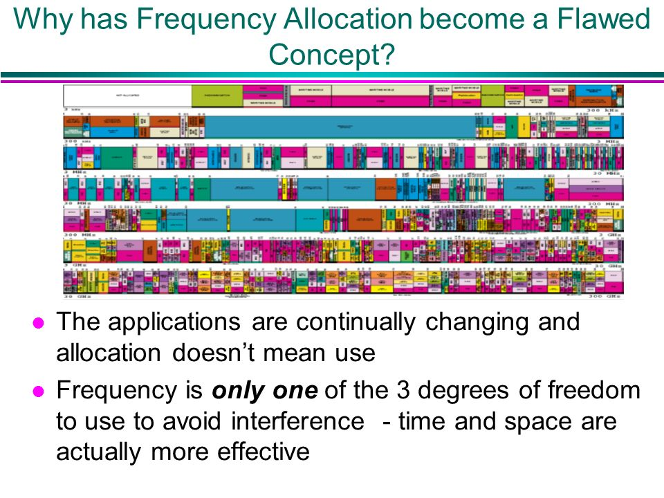 Why has Frequency Allocation become a Flawed Concept? l The applications are continually changing and allocation doesnt mean use l Frequency is only o