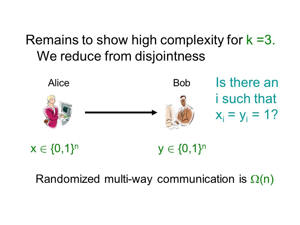 AliceBob Remains to show high complexity for k =3. We reduce from disjointness x 2 {0,1} n y 2 {0,1} n Randomized multi-way communication is (n) Is th
