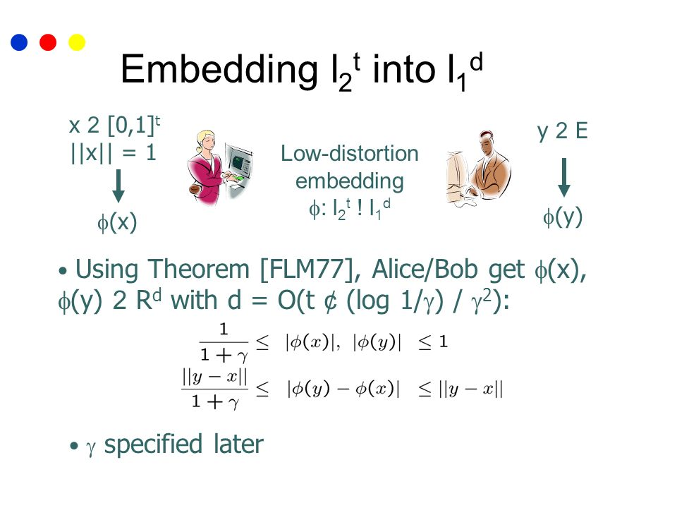 Embedding l 2 t into l 1 d x 2 [0,1] t ||x|| = 1 y 2 E Low-distortion embedding : l 2 t .