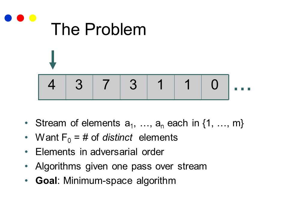 The Problem Stream of elements a 1, …, a n each in {1, …, m} Want F 0 = # of distinct elements Elements in adversarial order Algorithms given one pass