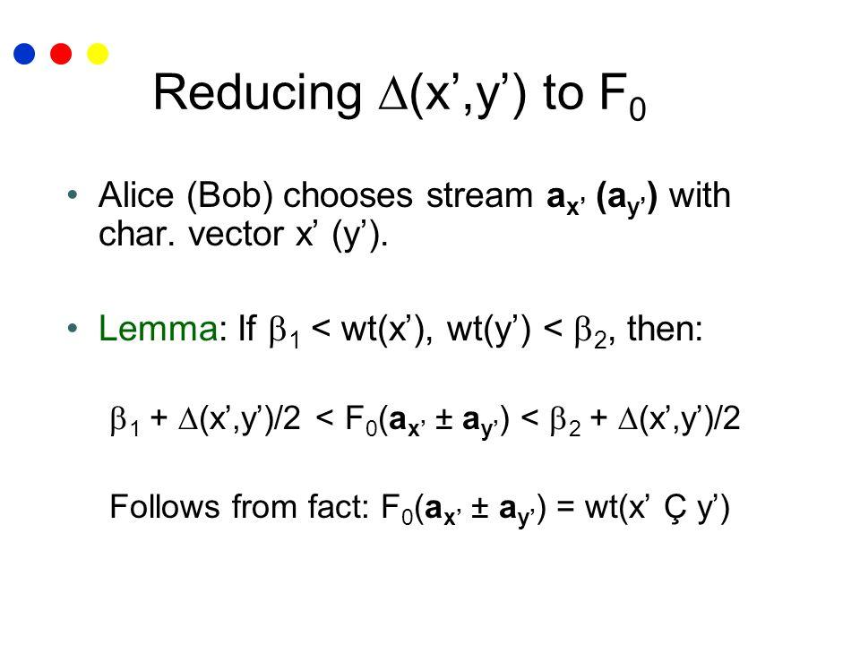 Reducing (x,y) to F 0 Alice (Bob) chooses stream a x (a y ) with char.
