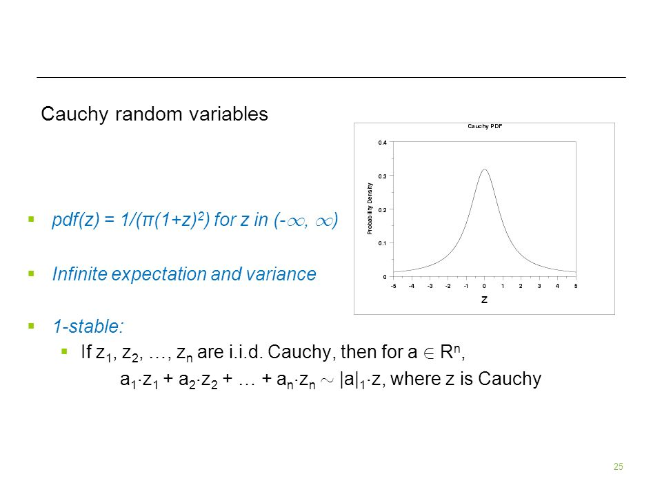 25 Cauchy random variables pdf(z) = 1/(π(1+z) 2 ) for z in (- 1, 1 ) Infinite expectation and variance 1-stable: If z 1, z 2, …, z n are i.i.d. Cauchy