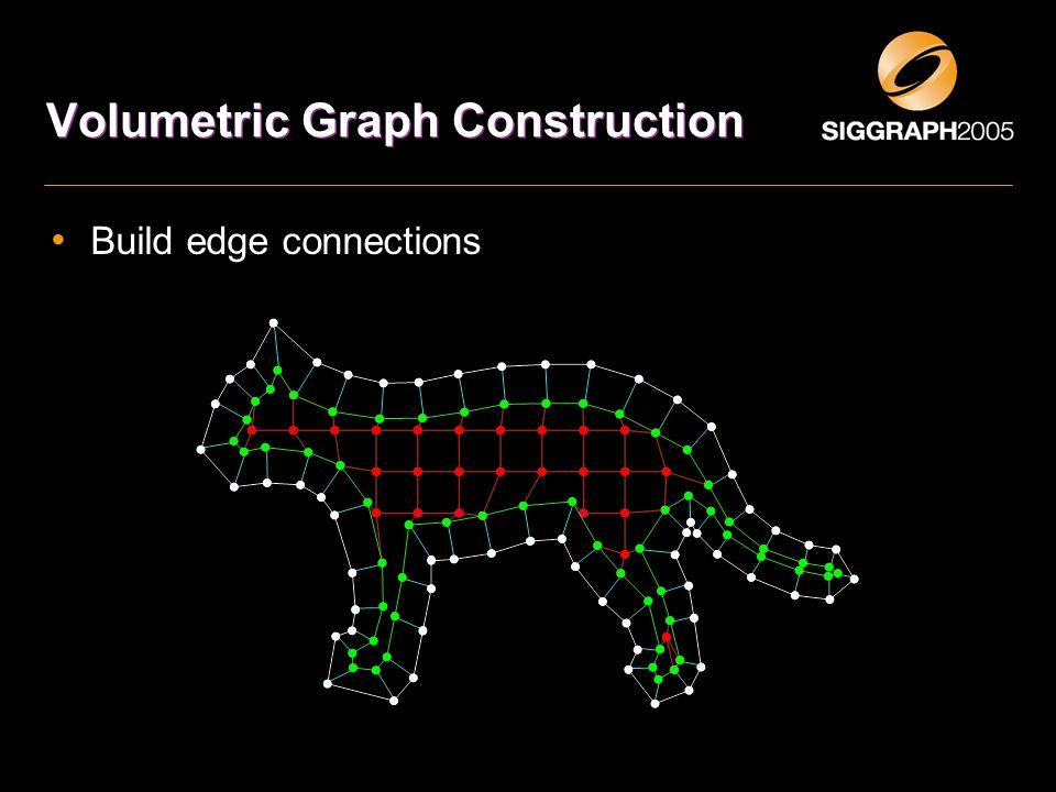 Volumetric Graph Construction Build edge connections