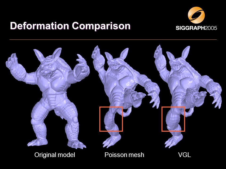 Deformation Comparison Original modelPoisson meshVGL
