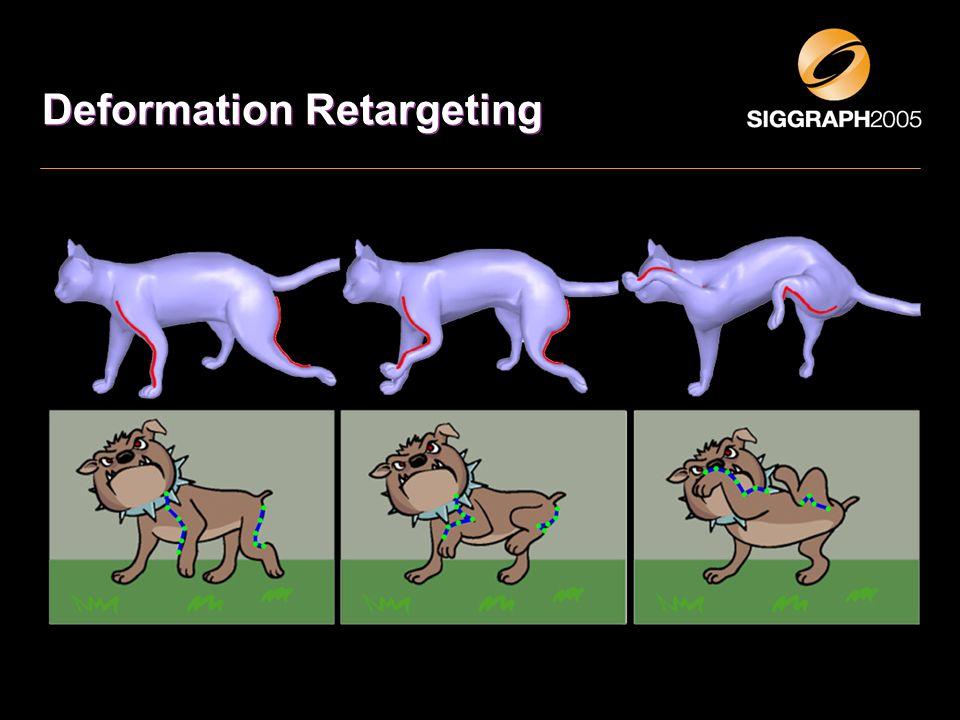 Deformation Retargeting