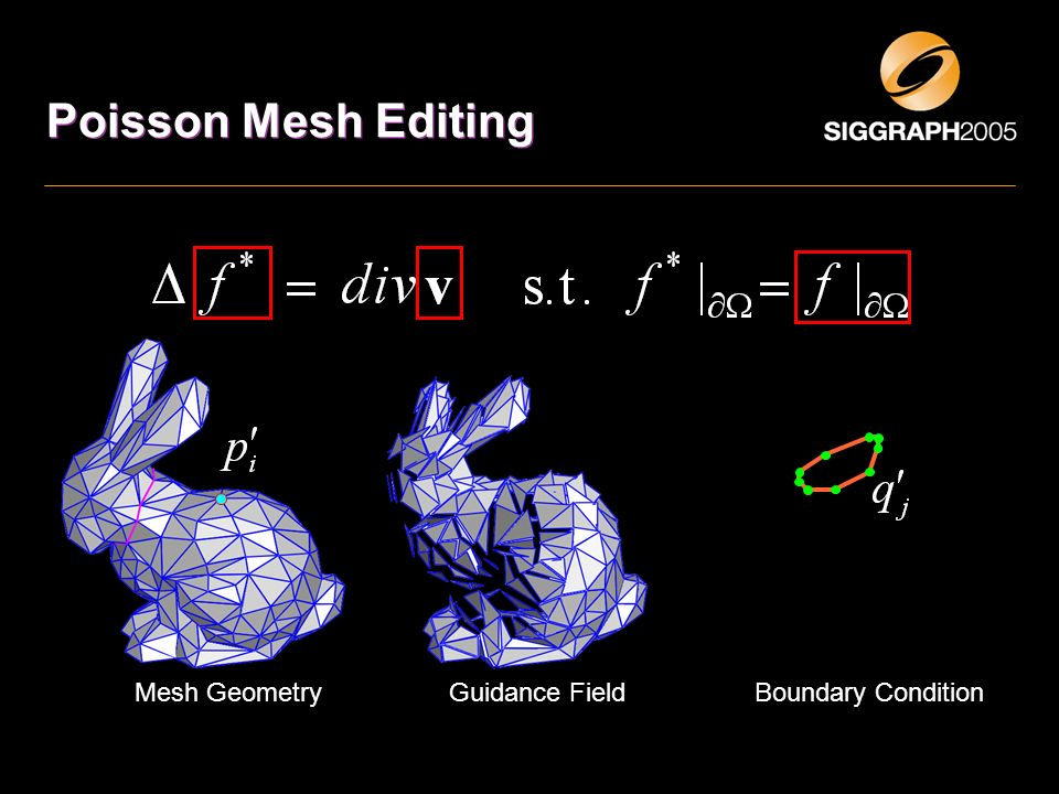 Poisson Mesh Editing Mesh GeometryGuidance FieldBoundary Condition