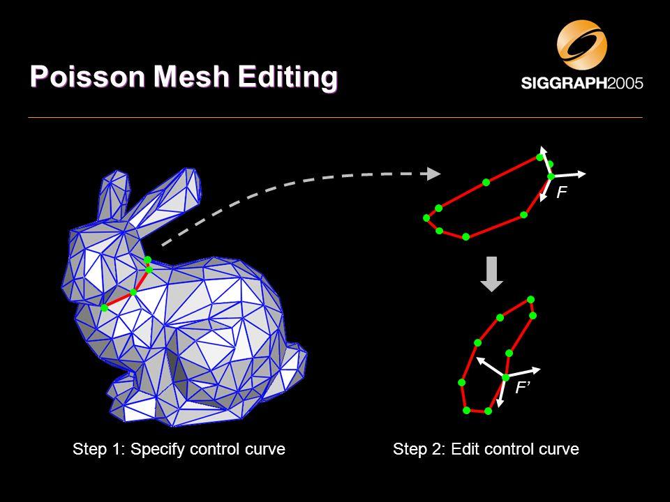 Poisson Mesh Editing Step 1: Specify control curveStep 2: Edit control curve F F