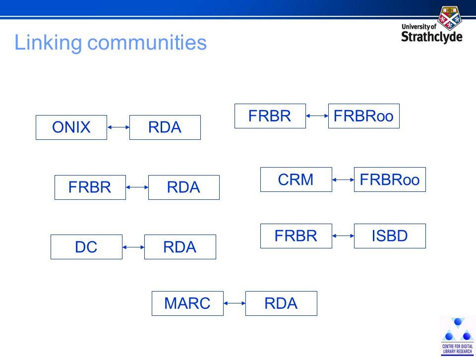 Linking communities FRBRooCRM ISBDFRBR RDAMARC RDADC RDAFRBR RDAONIX FRBRooFRBR