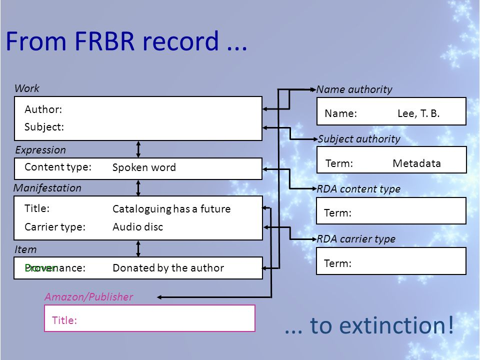 Lee, T.B. Metadata From FRBR record...... to extinction.