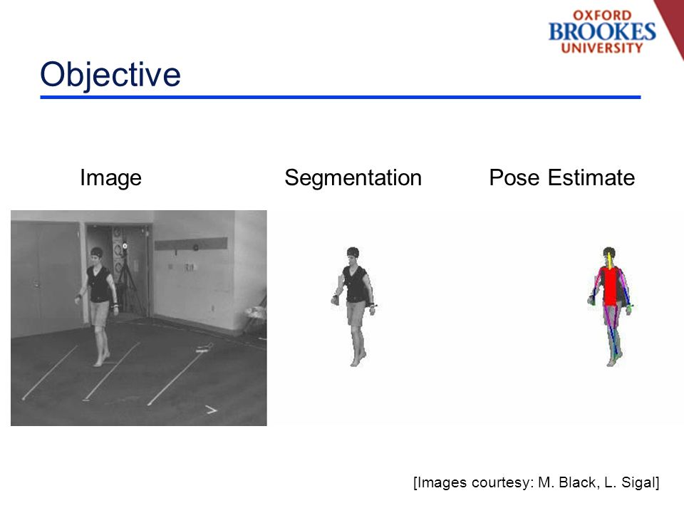 Objective ImageSegmentationPose Estimate [Images courtesy: M. Black, L. Sigal]