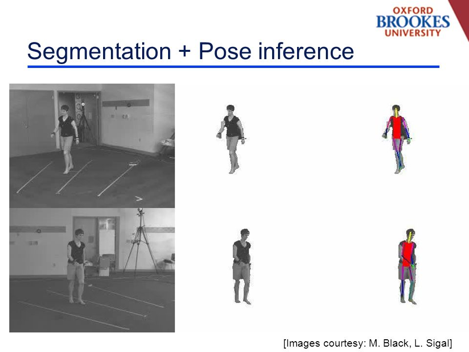 Segmentation + Pose inference [Images courtesy: M. Black, L. Sigal]