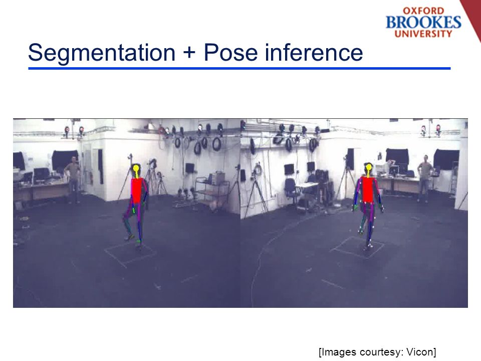 Segmentation + Pose inference [Images courtesy: Vicon]