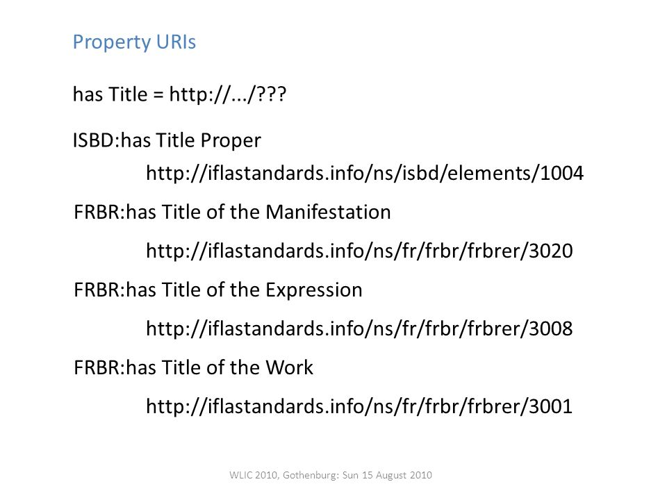 Property URIs has Title = http://.../ .