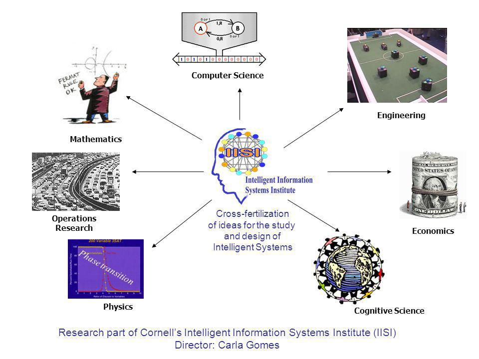 Computer Science Mathematics Operations Research Physics Cognitive Science Economics Cross-fertilization of ideas for the study and design of Intelligent Systems Phase transition Engineering Research part of Cornells Intelligent Information Systems Institute (IISI) Director: Carla Gomes