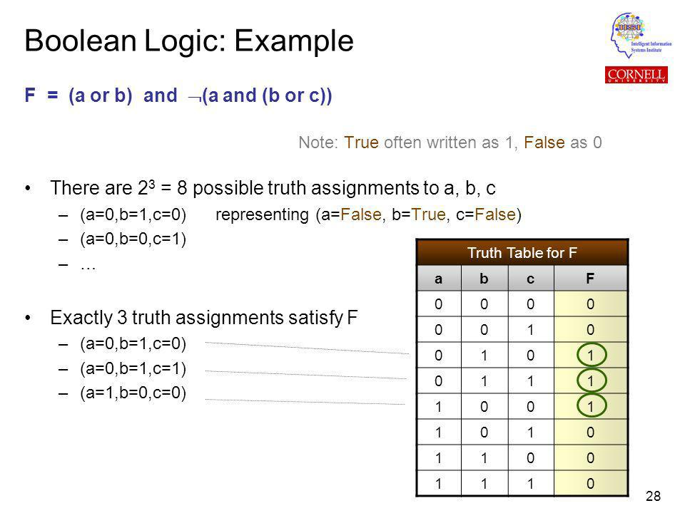 28 Boolean Logic: Example F = (a or b) and (a and (b or c)) Note: True often written as 1, False as 0 There are 2 3 = 8 possible truth assignments to a, b, c –(a=0,b=1,c=0) representing (a=False, b=True, c=False) –(a=0,b=0,c=1) –… Truth Table for F abcF 0000 0010 0101 0111 1001 1010 1100 1110 Exactly 3 truth assignments satisfy F –(a=0,b=1,c=0) –(a=0,b=1,c=1) –(a=1,b=0,c=0)