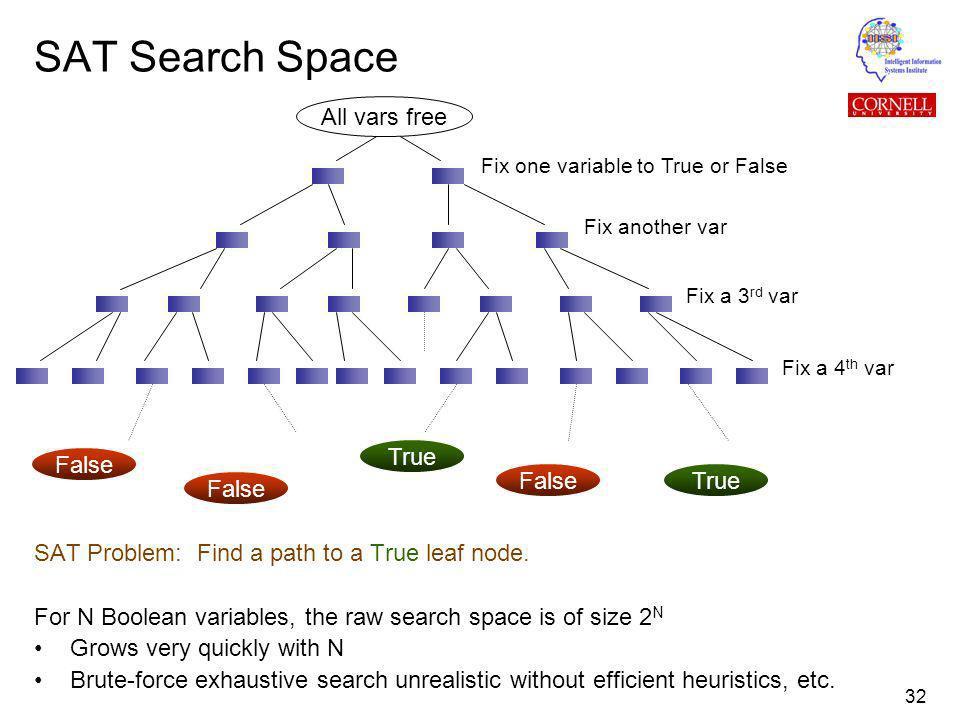32 SAT Search Space SAT Problem: Find a path to a True leaf node.
