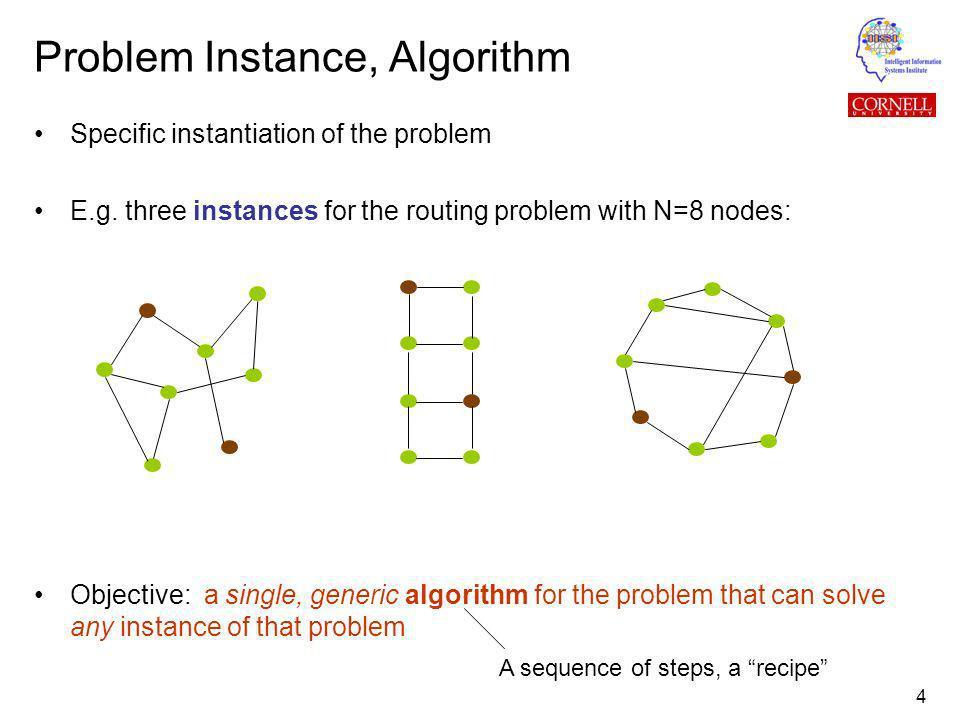 4 Problem Instance, Algorithm Specific instantiation of the problem E.g.