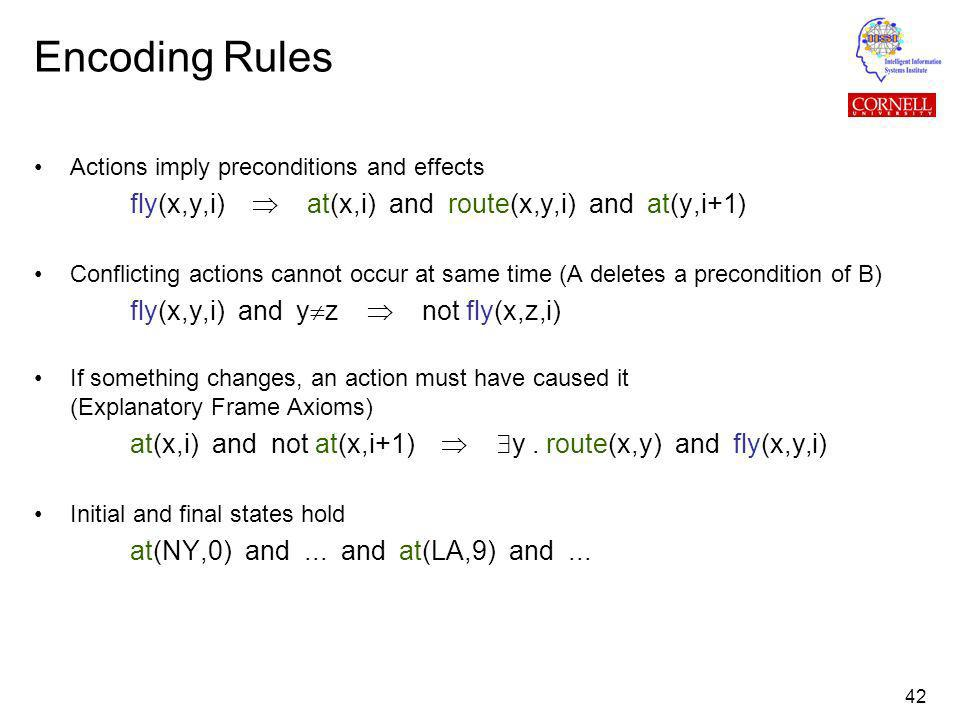 42 Encoding Rules Actions imply preconditions and effects fly(x,y,i) at(x,i) and route(x,y,i) and at(y,i+1) Conflicting actions cannot occur at same time (A deletes a precondition of B) fly(x,y,i) and y z not fly(x,z,i) If something changes, an action must have caused it (Explanatory Frame Axioms) at(x,i) and not at(x,i+1) y.