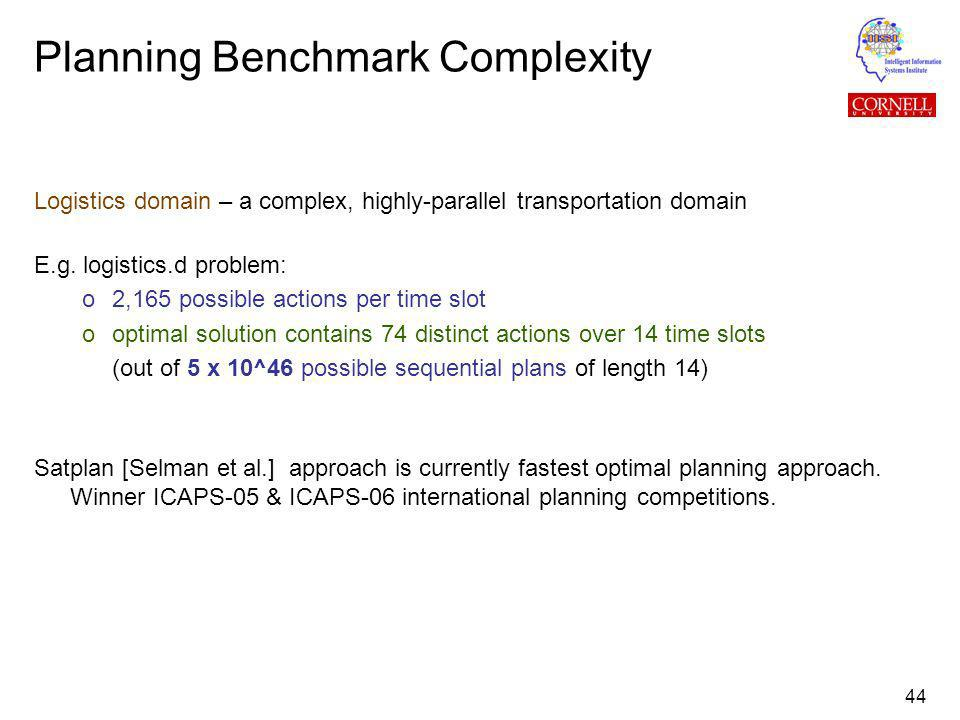 44 Planning Benchmark Complexity Logistics domain – a complex, highly-parallel transportation domain E.g. logistics.d problem: o2,165 possible actions