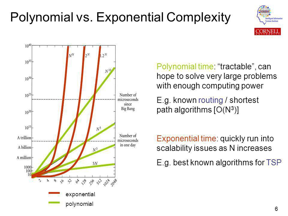 6 Polynomial vs.