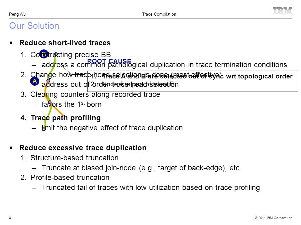 © 2011 IBM Corporation Peng Wu Trace Compilation 8 1.Trace A and B are selected out of sync wrt topological order 2.Node A is part of trace B ROOT CAUSE A B Our Solution Reduce short-lived traces 1.Constructing precise BB –address a common pathological duplication in trace termination conditions 2.Change how trace head selection is done (most effective) –address out-of-order trace head selection 3.Clearing counters along recorded trace –favors the 1 st born 4.Trace path profiling –limit the negative effect of trace duplication Reduce excessive trace duplication 1.Structure-based truncation –Truncate at biased join-node (e.g., target of back-edge), etc 2.Profile-based truncation –Truncated tail of traces with low utilization based on trace profiling