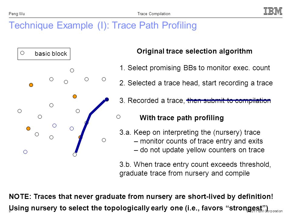 © 2011 IBM Corporation Peng Wu Trace Compilation 9 Technique Example (I): Trace Path Profiling 1.