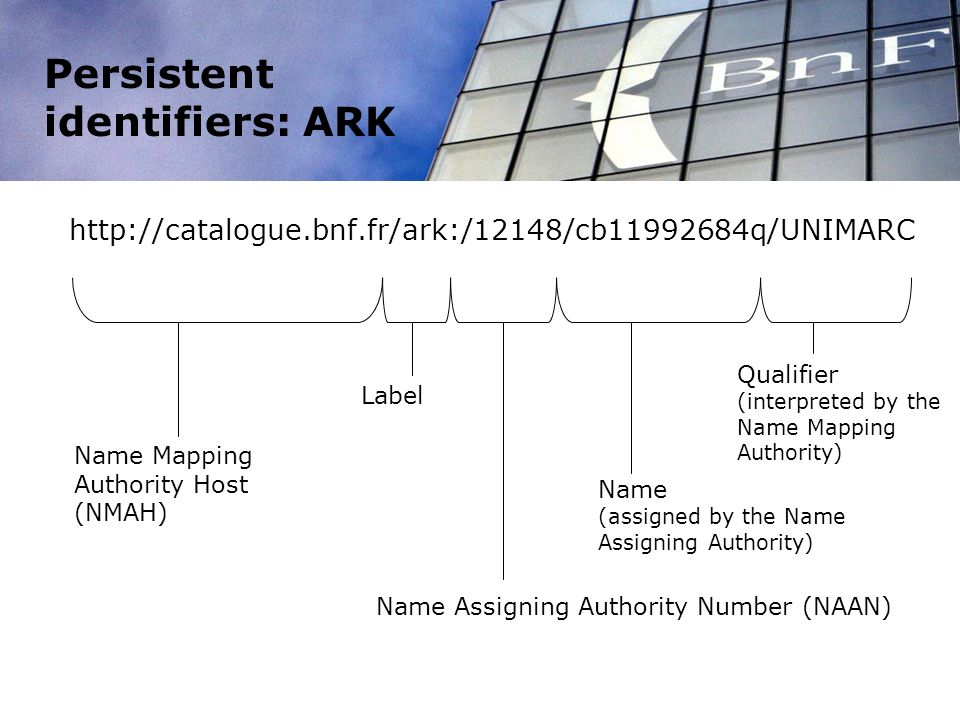 Persistent identifiers: ARK   Name Mapping Authority Host (NMAH) Label Name Assigning Authority Number (NAAN) Name (assigned by the Name Assigning Authority) Qualifier (interpreted by the Name Mapping Authority)