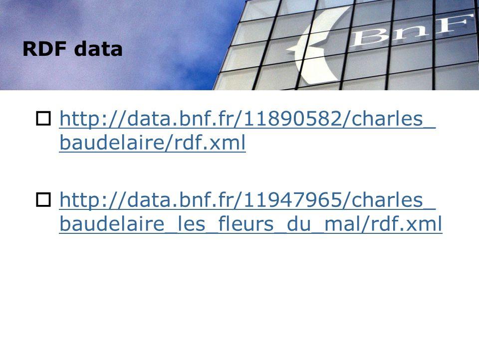 RDF data http://data.bnf.fr/11890582/charles_ baudelaire/rdf.xml http://data.bnf.fr/11890582/charles_ baudelaire/rdf.xml http://data.bnf.fr/11947965/c