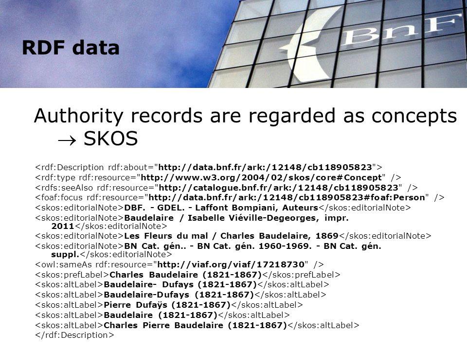 RDF data DBF. - GDEL. - Laffont Bompiani, Auteurs Baudelaire / Isabelle Viéville-Degeorges, impr. 2011 Les Fleurs du mal / Charles Baudelaire, 1869 BN