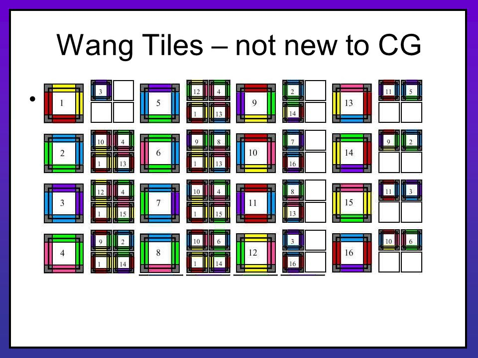 Wang Tiles – not new to CG Jos Stam –Showed the use of aperiodic tile sets for texture assembly