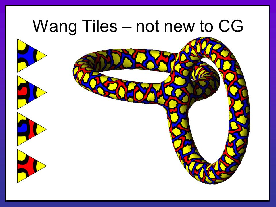 Wang Tiles – not new to CG Jos Stam –Showed the use of aperiodic tile sets for texture assembly Neyret and Cani –Used triangular tiles with coded edge