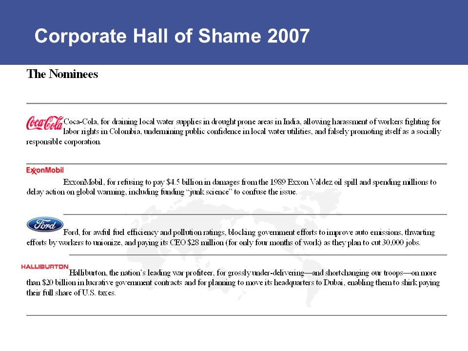 Corporate Hall of Shame 2007