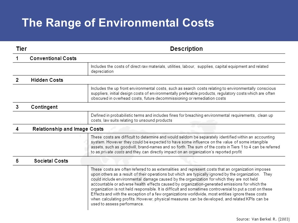 The Range of Environmental Costs TierDescription 1 Conventional Costs Includes the costs of direct raw materials, utilities, labour, supplies, capital equipment and related depreciation 2 Hidden Costs Includes the up front environmental costs, such as search costs relating to environmentally conscious suppliers, initial design costs of environmentally preferable products, regulatory costs which are often obscured in overhead costs, future decommissioning or remediation costs 3 Contingent Defined in probabilistic terms and includes fines for breaching environmental requirements, clean up costs, law suits relating to unsound products 4 Relationship and Image Costs These costs are difficult to determine and would seldom be separately identified within an accounting system.