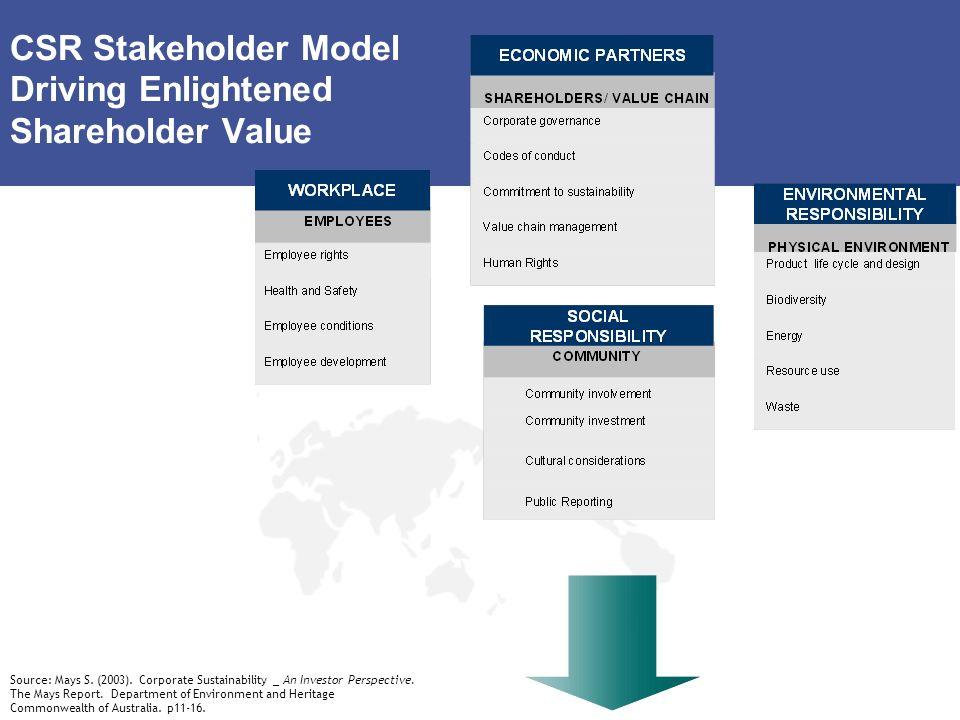 CSR Stakeholder Model Driving Enlightened Shareholder Value Source: Mays S.