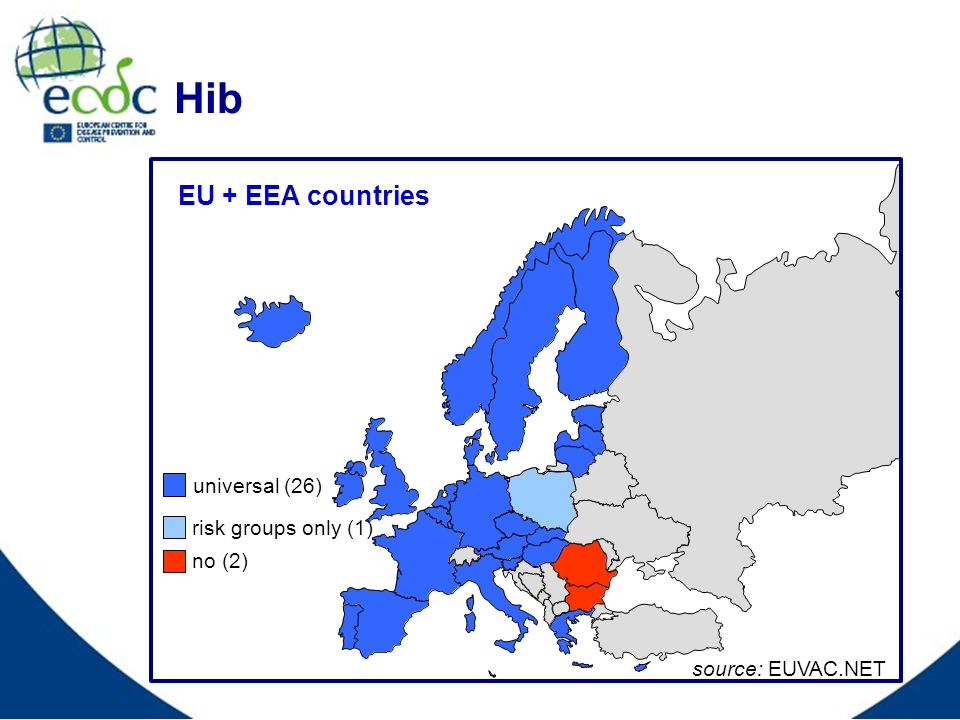 Hib EU + EEA countries source: EUVAC.NET universal (26) no (2) risk groups only (1)