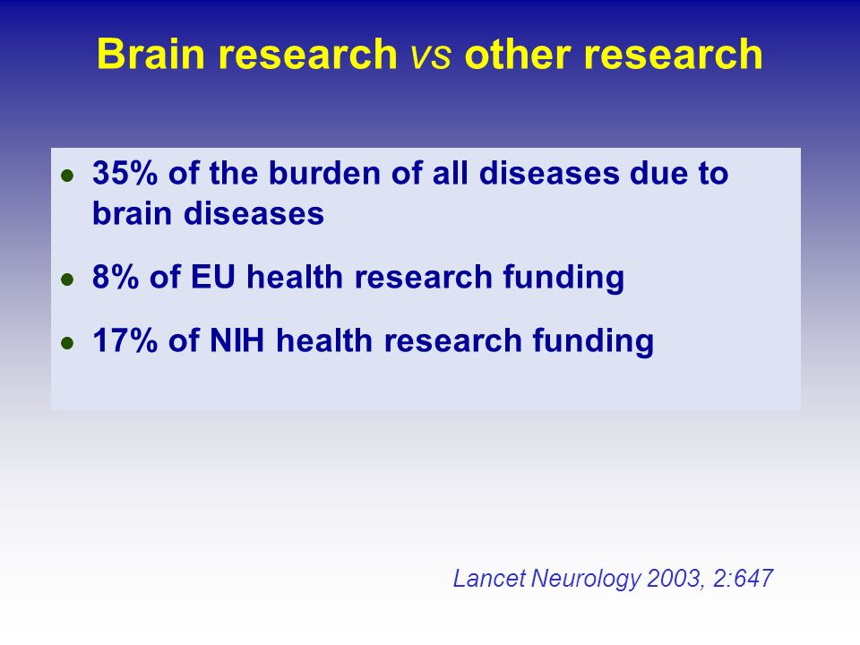 Lancet Neurology 2003, 2:647 Brain research vs other research 35% of the burden of all diseases due to brain diseases 8% of EU health research funding 17% of NIH health research funding