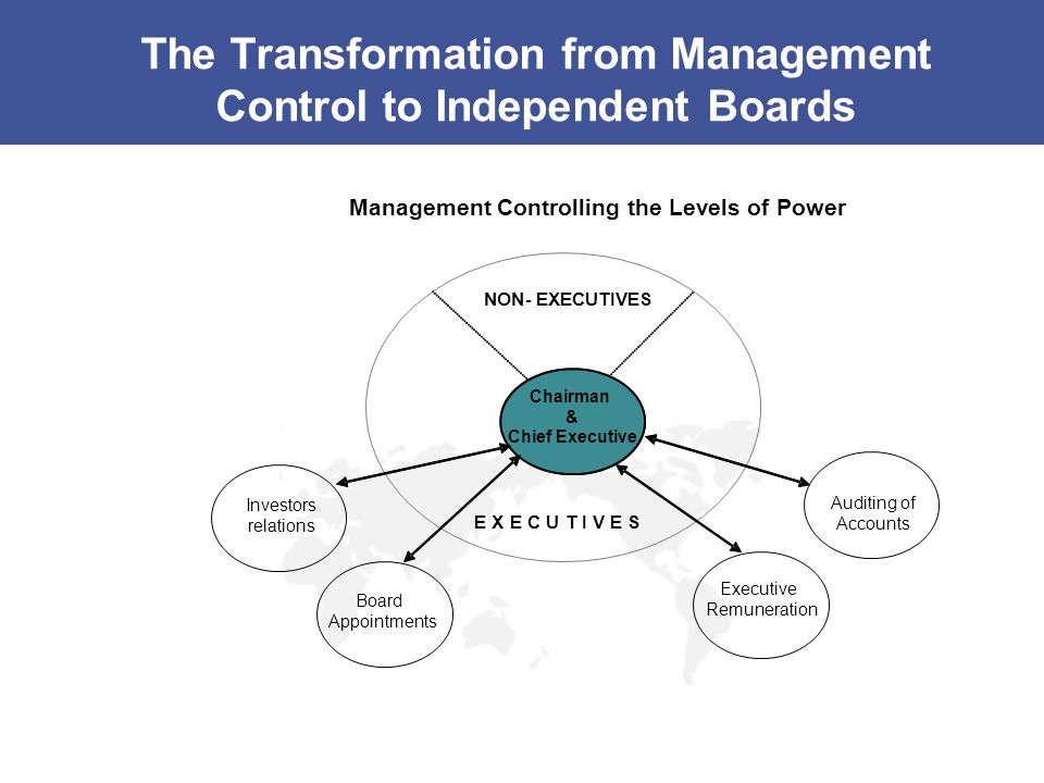 The Transformation from Management Control to Independent Boards NON-EXECUTIVES Chairman & Chief Executive E X E C U T I V E S Investors relations Boa