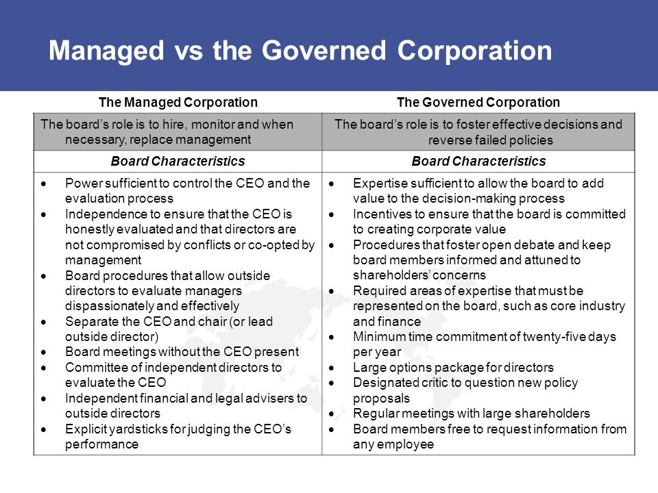 Managed vs the Governed Corporation The Managed CorporationThe Governed Corporation The boards role is to hire, monitor and when necessary, replace ma