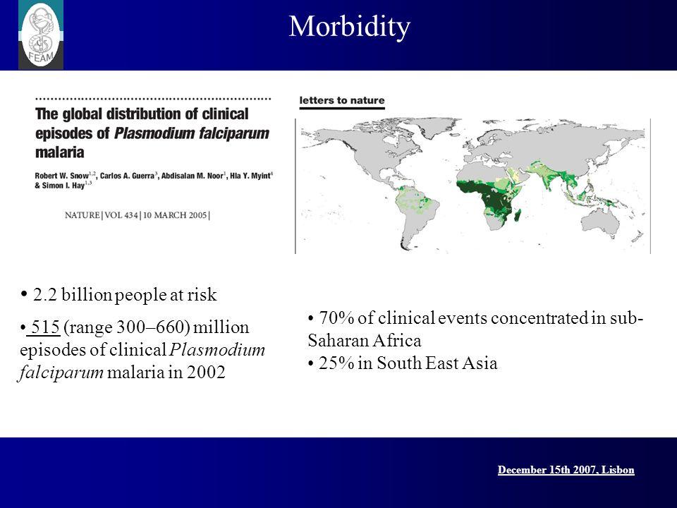 December 15th 2007, Lisbon Lisbon Conference, 15 December 2007 2.2 billion people at risk 515 (range 300–660) million episodes of clinical Plasmodium