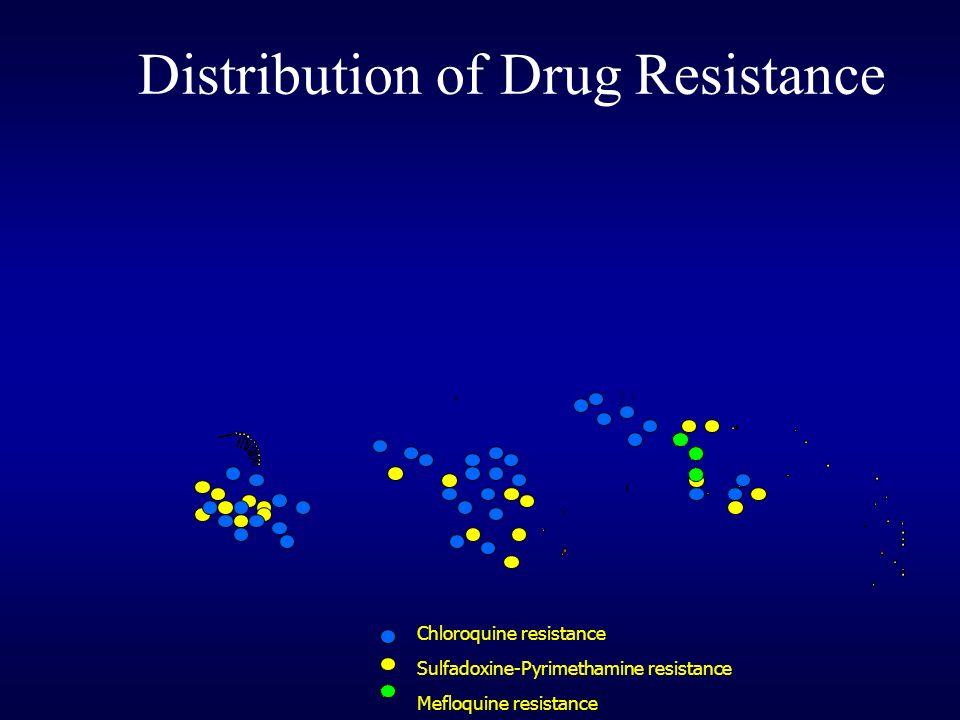 Distribution of Drug Resistance Chloroquine resistance Sulfadoxine-Pyrimethamine resistance Mefloquine resistance