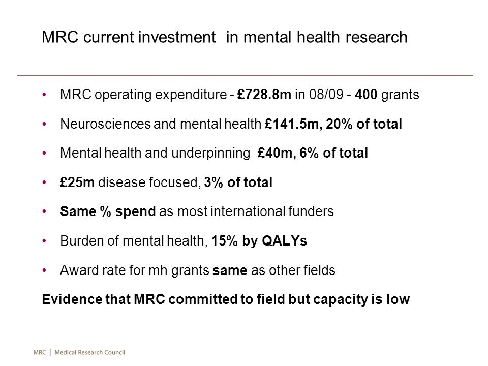 MRC current investment in mental health research MRC operating expenditure - £728.8m in 08/09 - 400 grants Neurosciences and mental health £141.5m, 20% of total Mental health and underpinning £40m, 6% of total £25m disease focused, 3% of total Same % spend as most international funders Burden of mental health, 15% by QALYs Award rate for mh grants same as other fields Evidence that MRC committed to field but capacity is low
